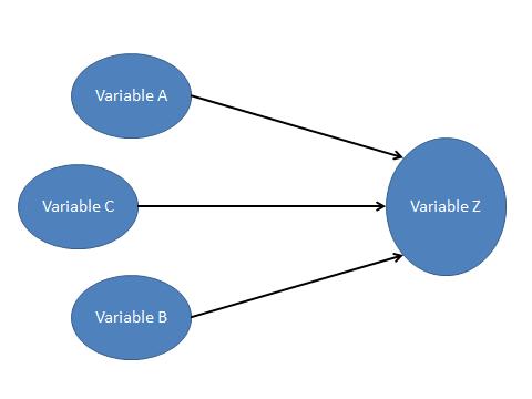 Introduction to Quantitative Research Method – Part 5 1