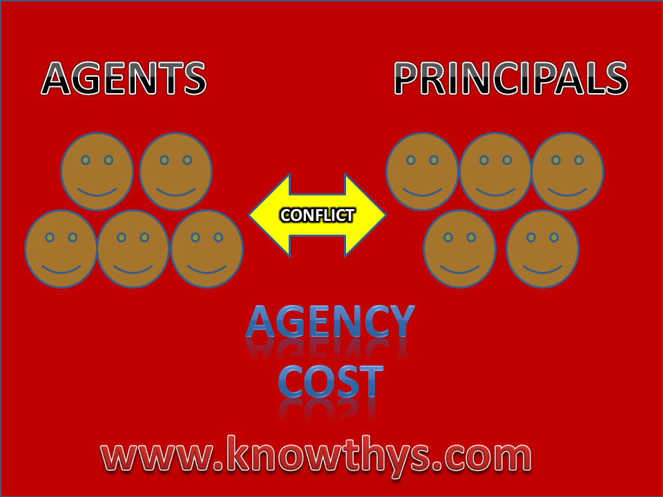 Managerial Behavior, Agency Costs, and Ownership Structure 1